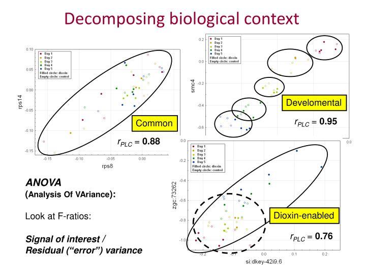 Decomposing biological context