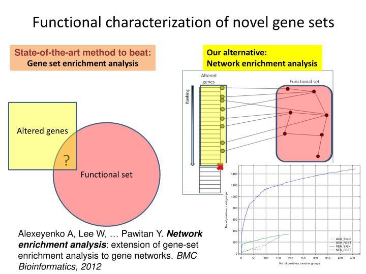 Functional characterization of novel gene sets