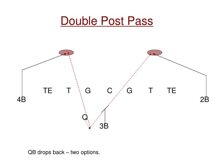 Double Post Pass