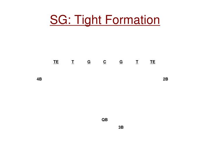 SG: Tight Formation