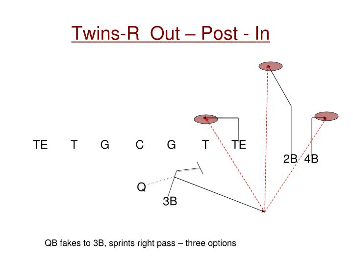 Twins-R  Out – Post - In