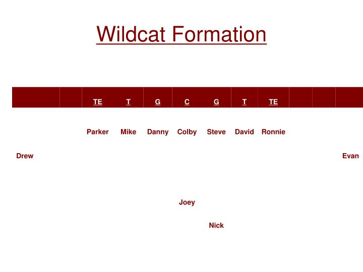 Wildcat Formation