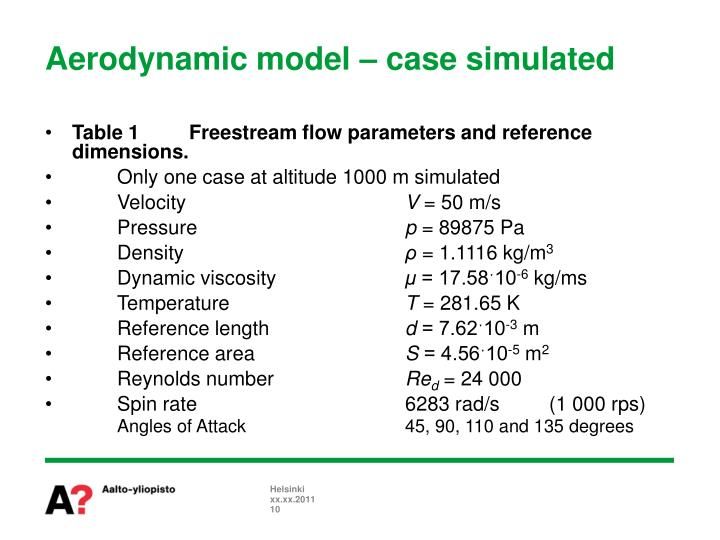 Aerodynamic model – case simulated