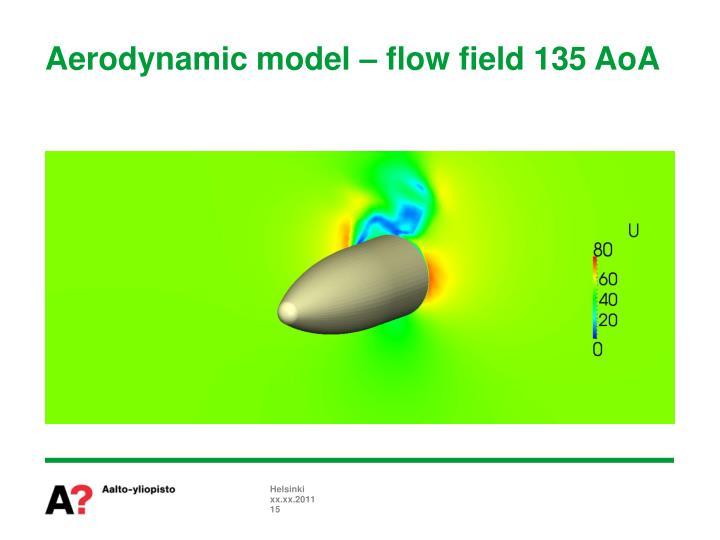 Aerodynamic model – flow field 135 AoA