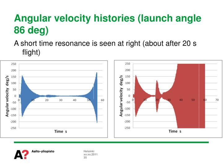 Angular velocity histories (launch angle 86 deg)