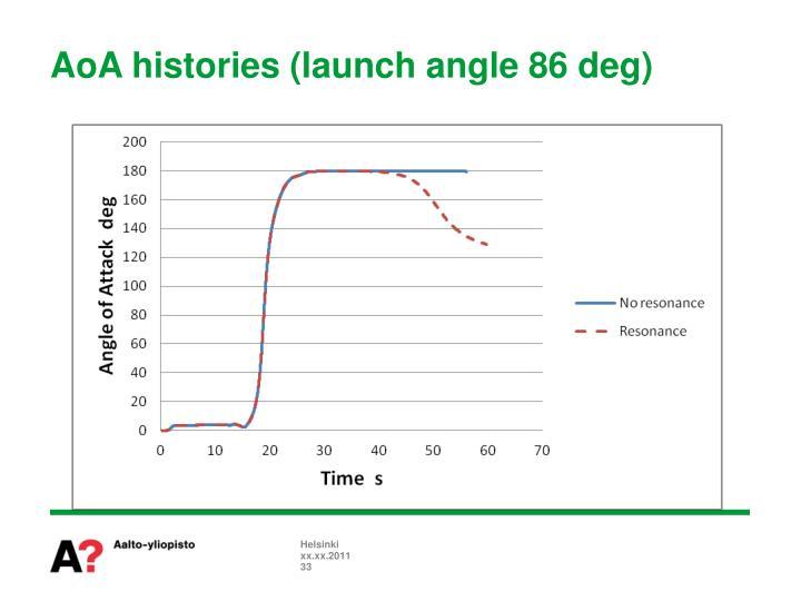 AoA histories (launch angle 86 deg)