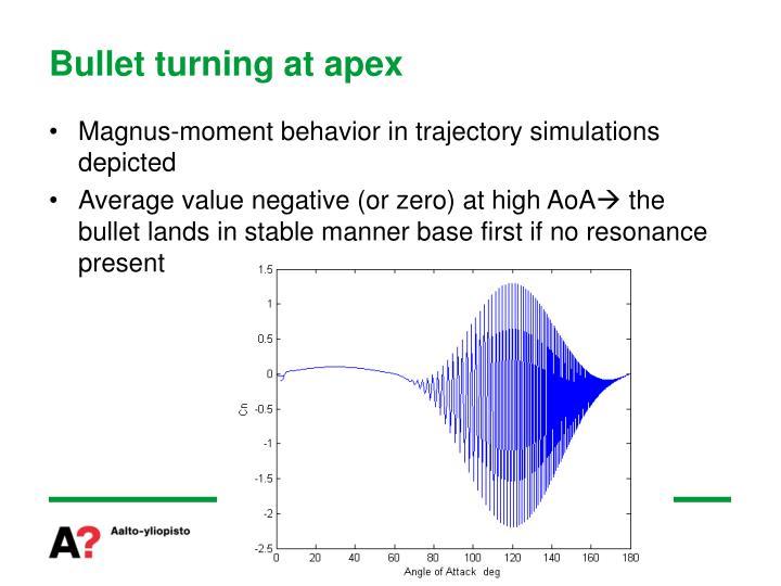 Bullet turning at apex