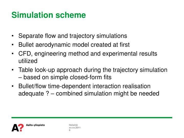 Simulation scheme