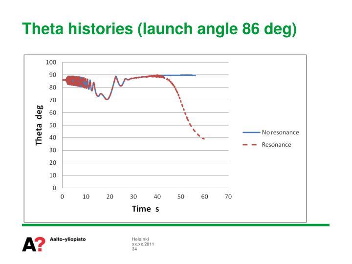 Theta histories (launch angle 86 deg)