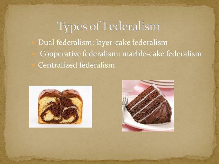 Types of Federalism