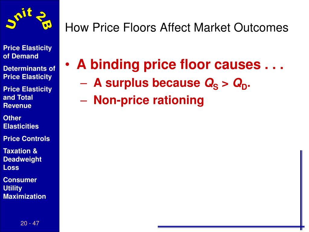 Ppt Elasticity Of Supply Demand Powerpoint Presentation