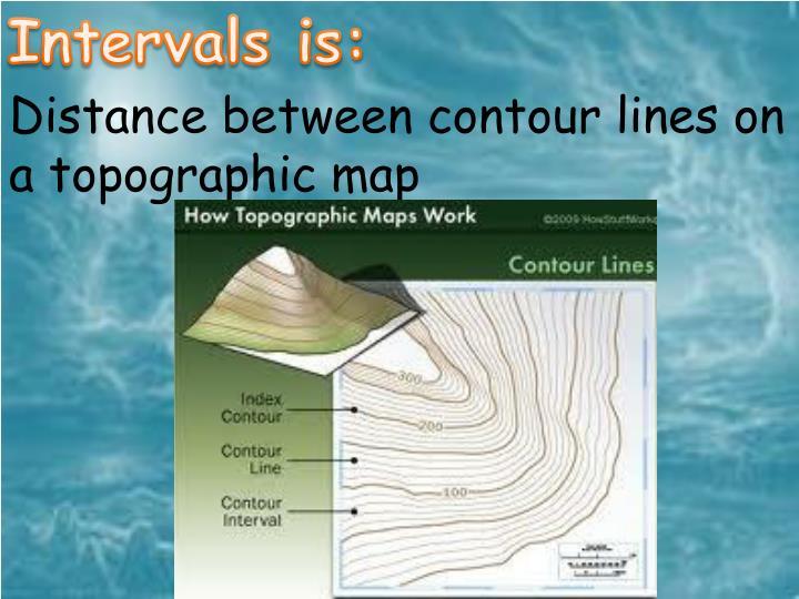 Intervals is:
