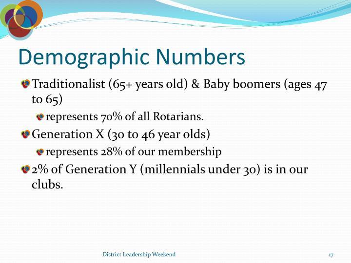 Demographic Numbers