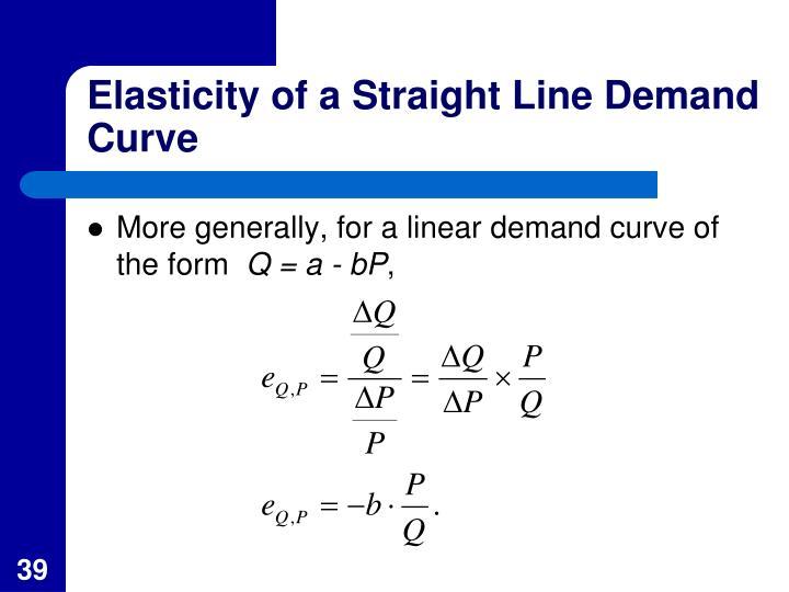 Elasticity of a Straight Line Demand Curve