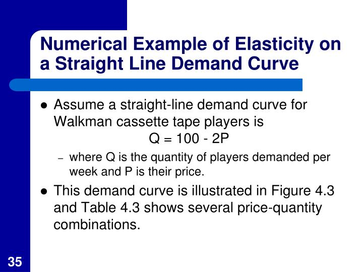 Numerical Example of Elasticity on a Straight Line Demand Curve