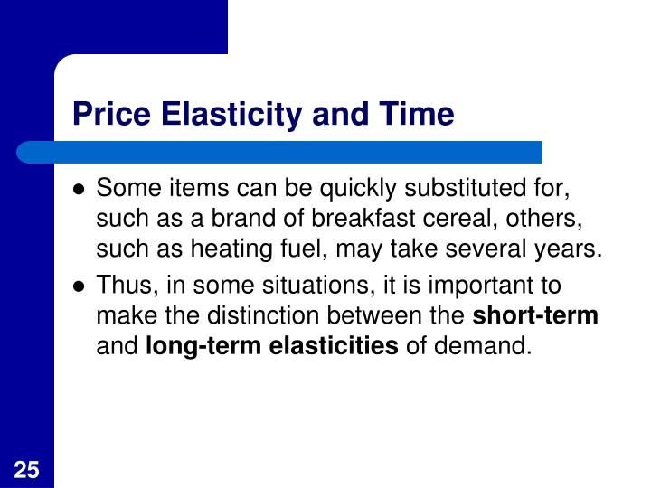 Price Elasticity and Time