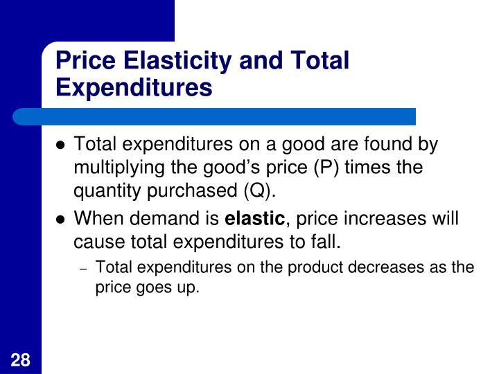 Price Elasticity and Total Expenditures