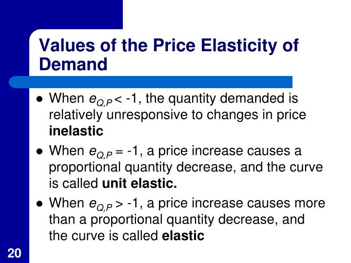 Values of the Price Elasticity of Demand