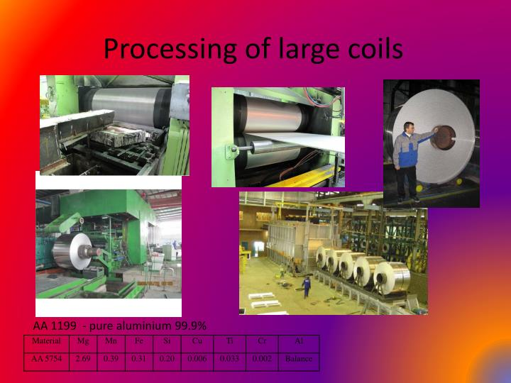 Processing of large coils