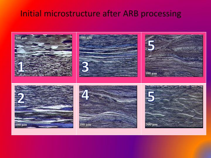 Initial microstructure after ARB processing