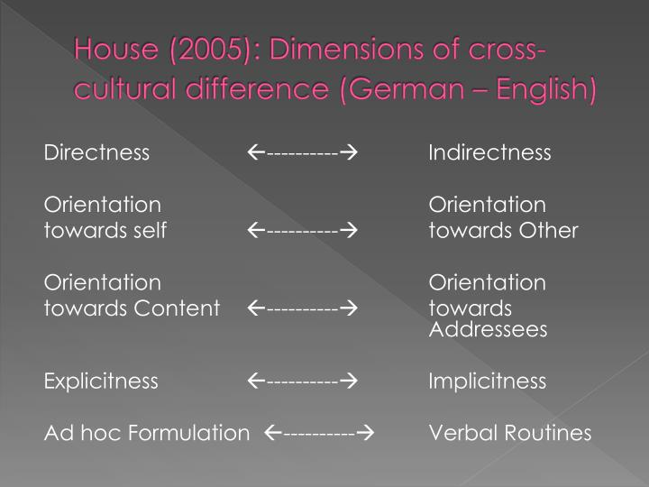 House (2005): Dimensions of cross-cultural difference (German – English)