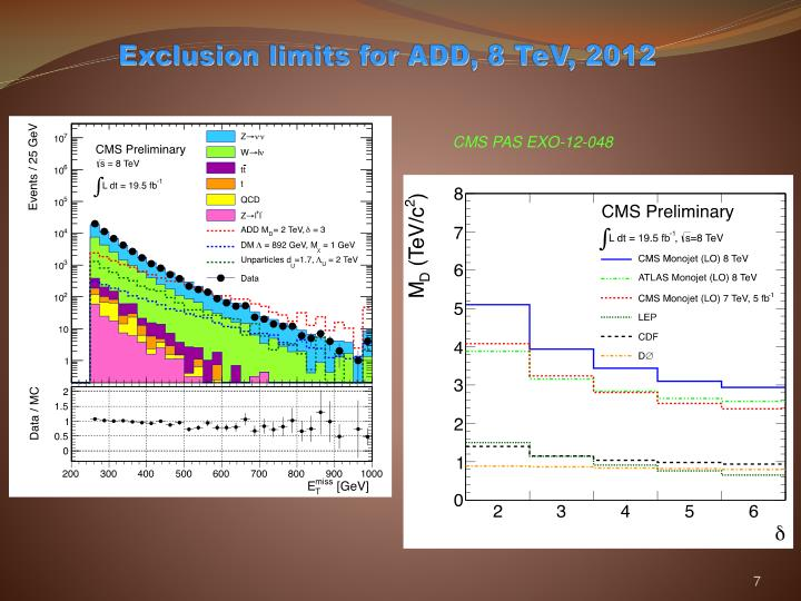 Exclusion limits for ADD, 8