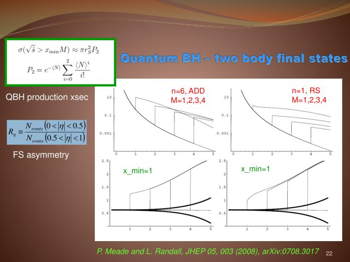 Quantum BH – two body final states
