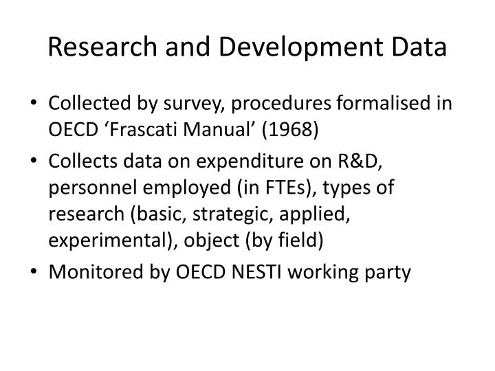 Research and Development Data