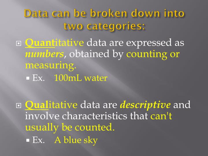 Data can be broken down into two categories: