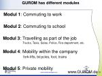 gurom has different modules