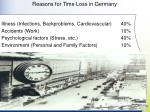 reasons for time loss in germany