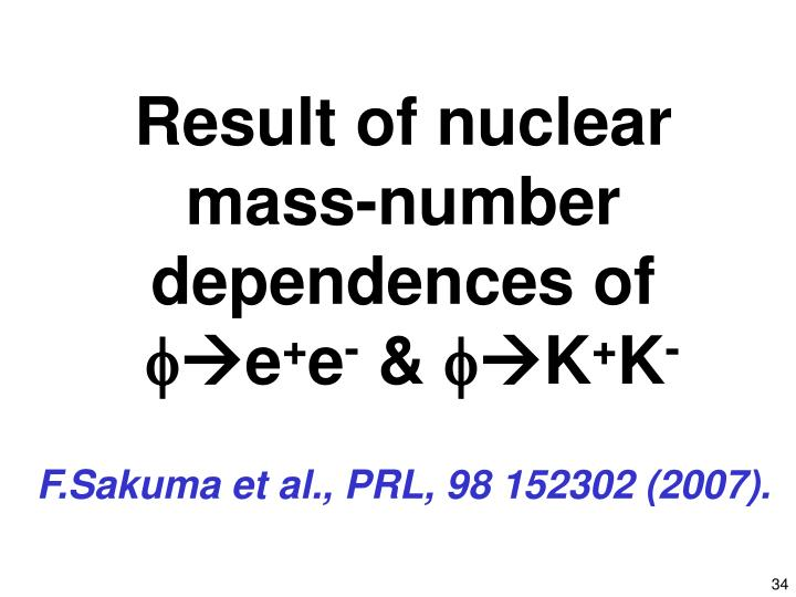 Result of nuclear mass-number dependences of