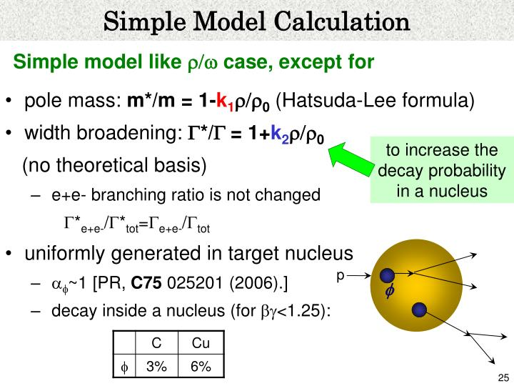 Simple Model Calculation