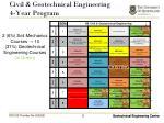 civil geotechnical engineering 4 year program