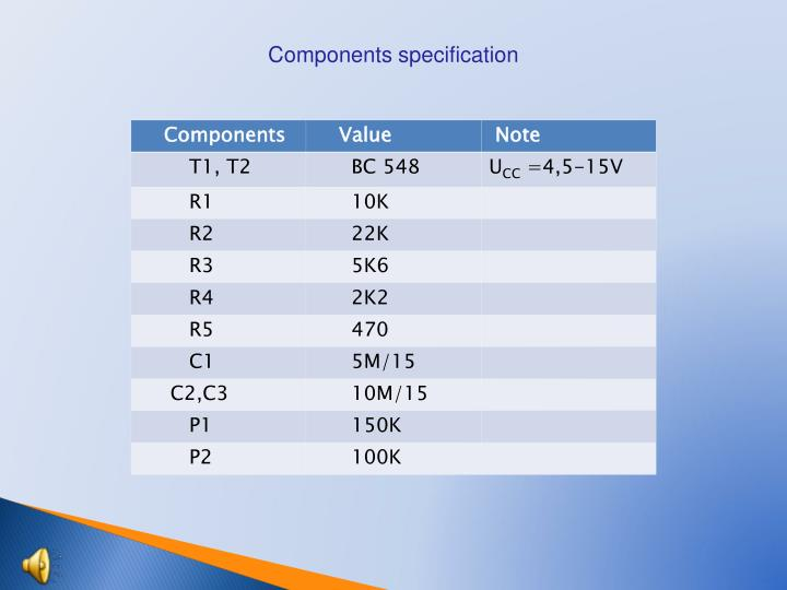 Components specification