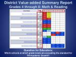 district value added summary report grades 4 through 8 math reading