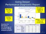 going deeper performance diagnostic report