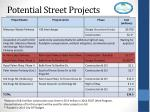 potential street projects
