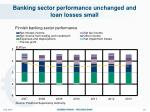 banking sector performance unchanged and loan losses small