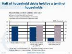 half of household debts held by a tenth of households