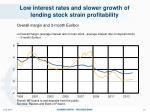 low interest rates and slower growth of lending stock strain profitability