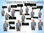 a lgorithmes de factorisation