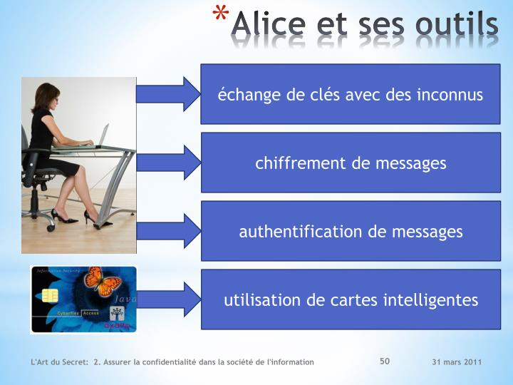 Alice et ses outils