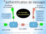 authentification de messages
