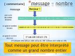 message nombre