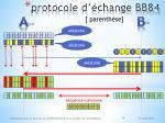 p rotocole d change bb84