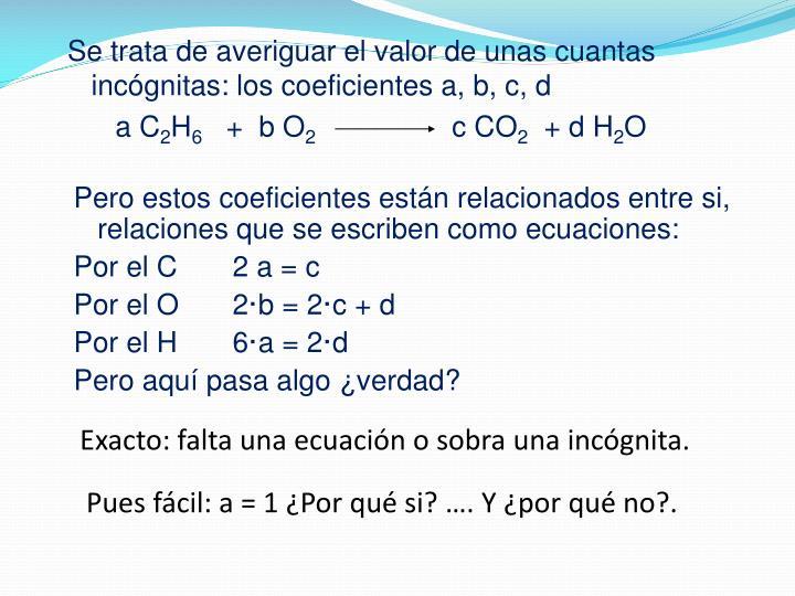 Se trata de averiguar el valor de unas cuantas incógnitas: los coeficientes a, b, c, d