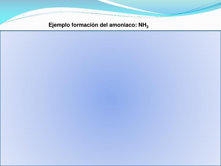 Ejemplo formación del amoniaco: NH