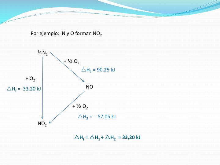 Por ejemplo:  N y O forman NO