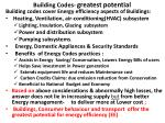 building codes greatest potential